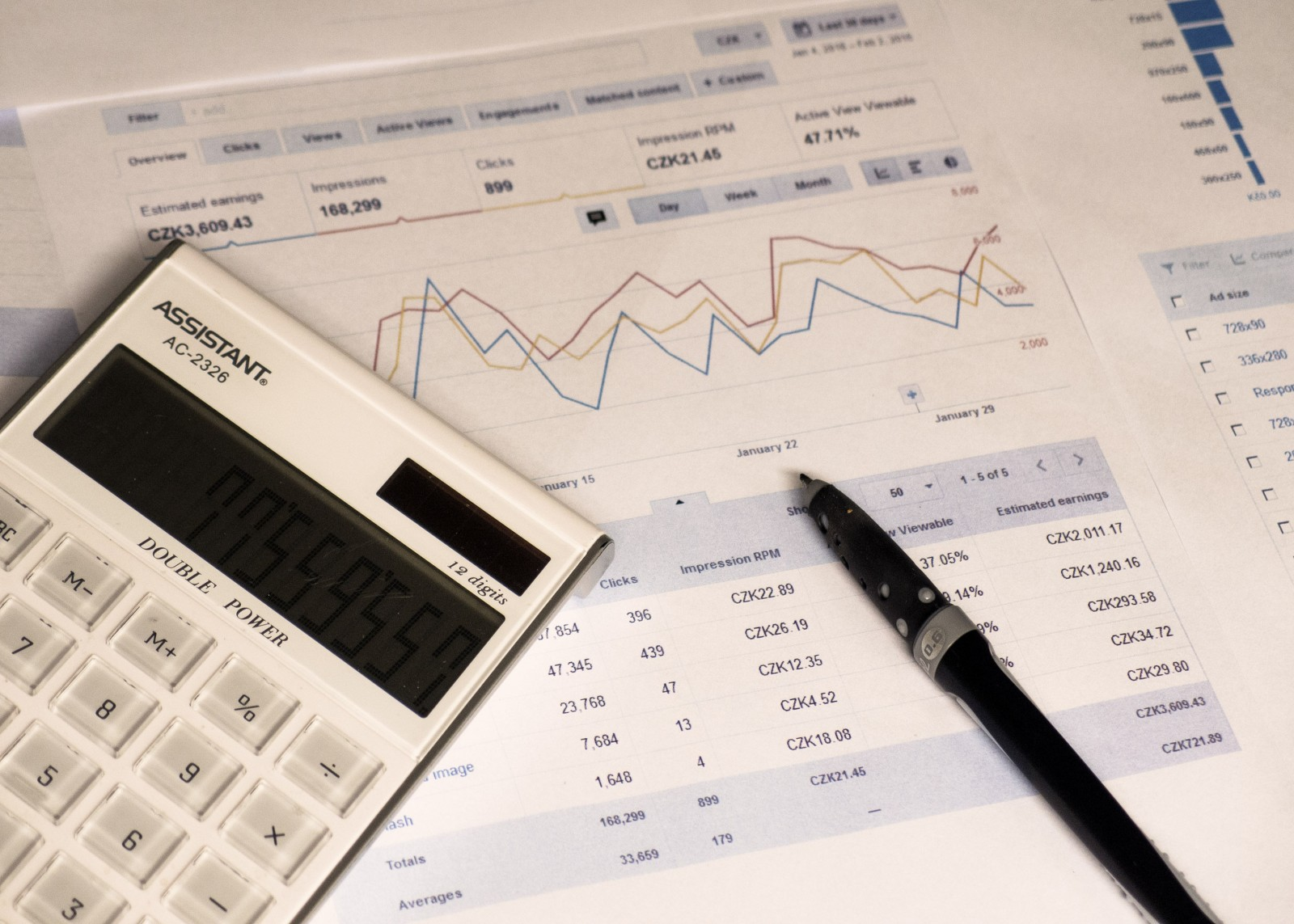 Outsourced Bookkeeping: A Leading Factor in Overall Business Growth